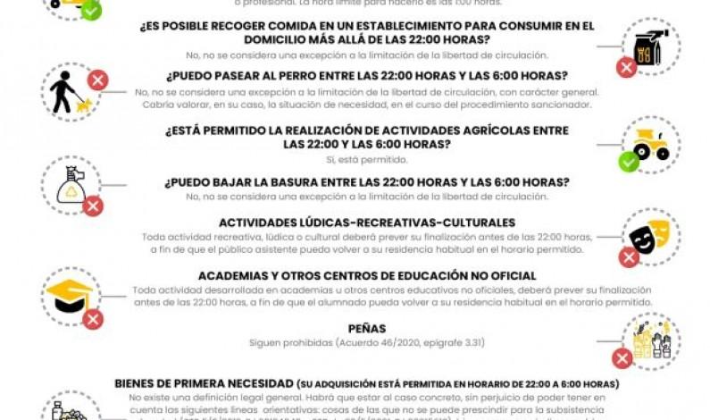 La Junta actualiza la Guía de aplicación por niveles de alerta en Castilla y León, que da respuesta a las dudas que plantean las últimas medidas sanitarias adoptadas en la lucha contra la COVID-19