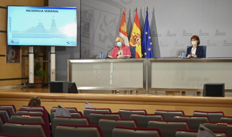 Burgos registra dos nuevas muertes y la Comunidad notifica 251 nuevos contagios